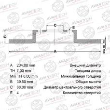Диск тормозной Avantech BR0225