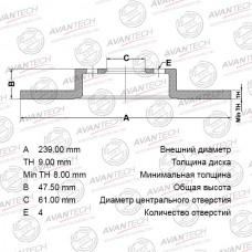 Диск тормозной Avantech BR0314